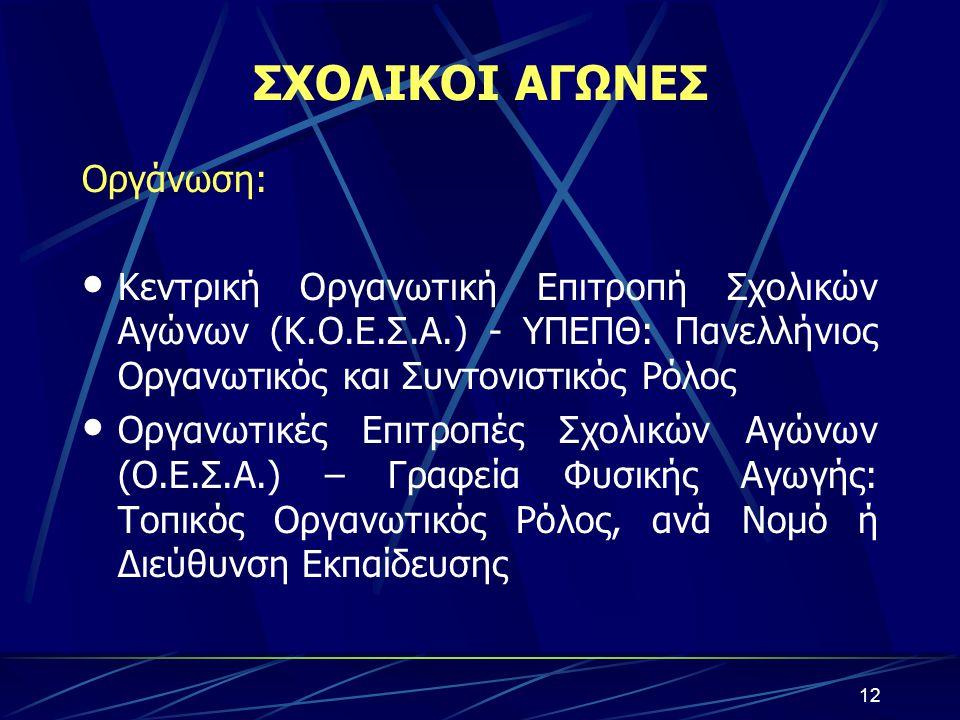 ΣΧΟΛΙΚΟΙ ΑΓΩΝΕΣ Οργάνωση: