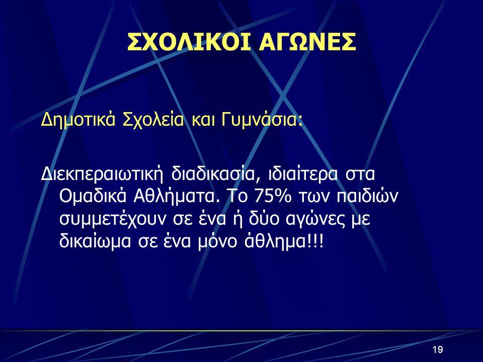 ΣΧΟΛΙΚΟΙ ΑΓΩΝΕΣ