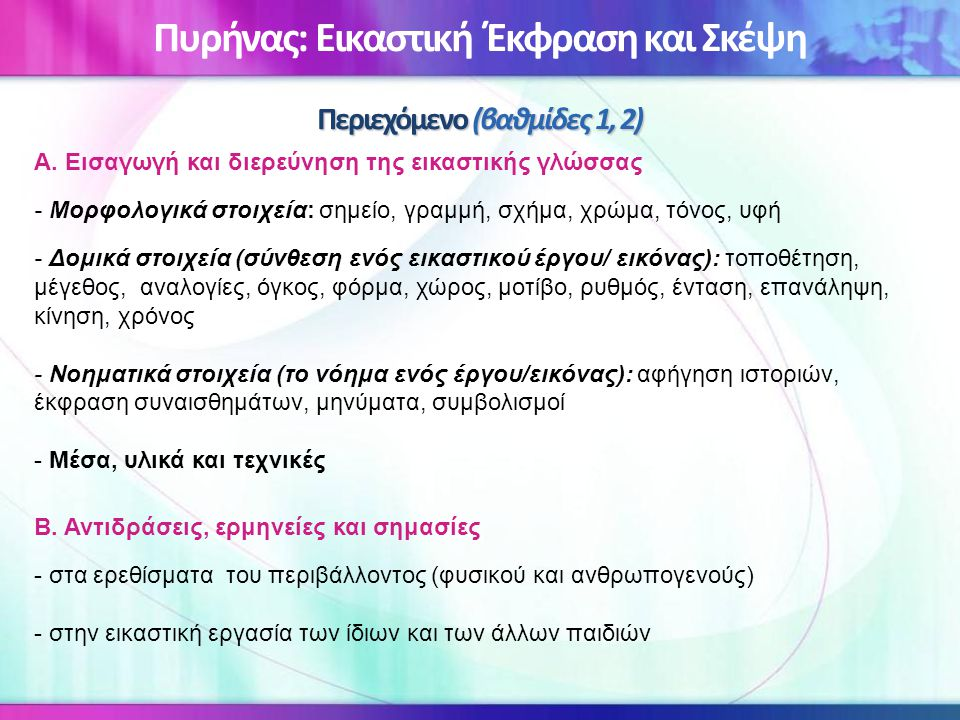 Πυρήνας: Εικαστική Έκφραση και Σκέψη Περιεχόμενο (βαθμίδες 1, 2)