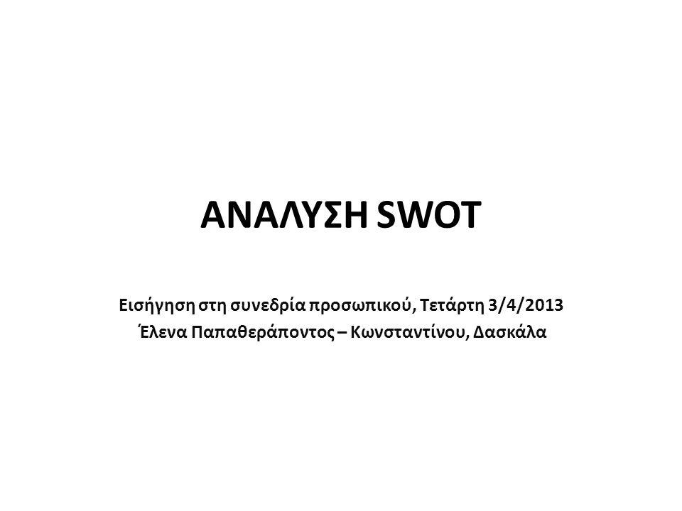 ΑΝΑΛΥΣΗ SWOT Εισήγηση στη συνεδρία προσωπικού, Τετάρτη 3/4/2013