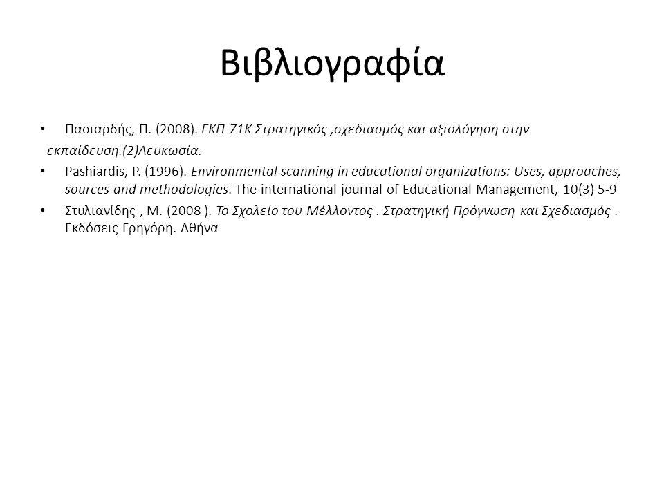Βιβλιογραφία Πασιαρδής, Π. (2008). ΕΚΠ 71Κ Στρατηγικός ,σχεδιασμός και αξιολόγηση στην. εκπαίδευση.(2)Λευκωσία.