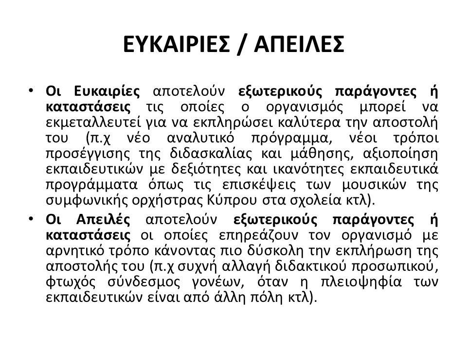 ΕΥΚΑΙΡΙΕΣ / ΑΠΕΙΛΕΣ