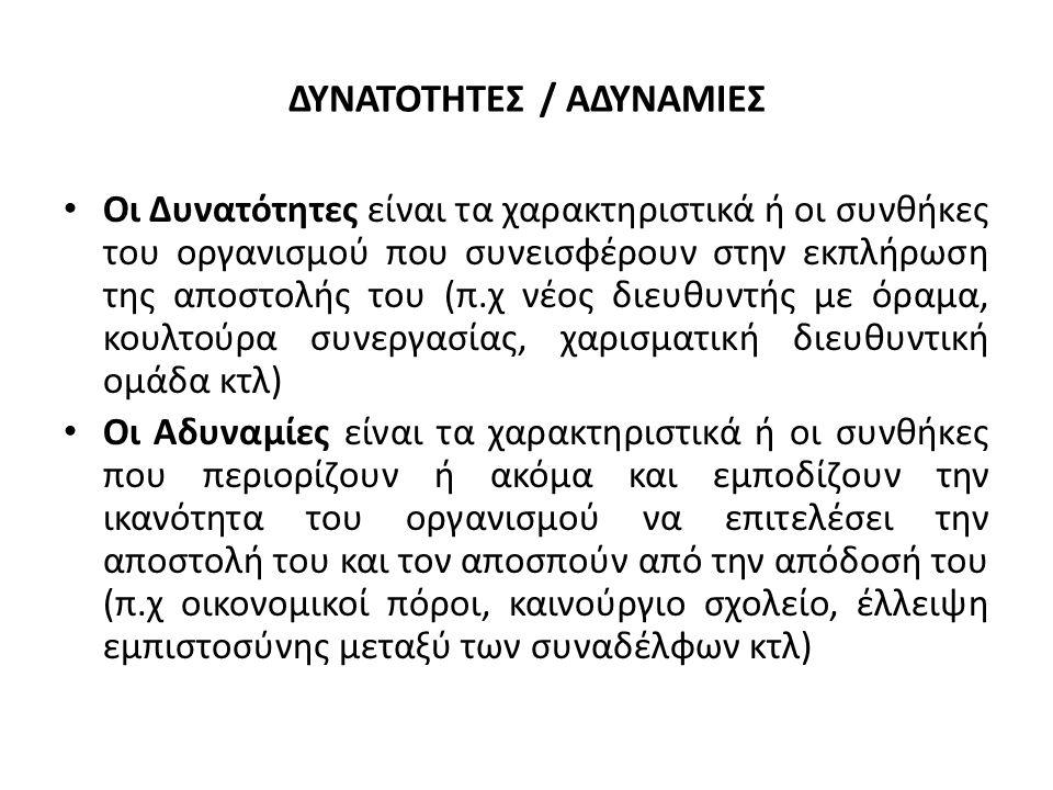 ΔΥΝΑΤΟΤΗΤΕΣ / ΑΔΥΝΑΜΙΕΣ