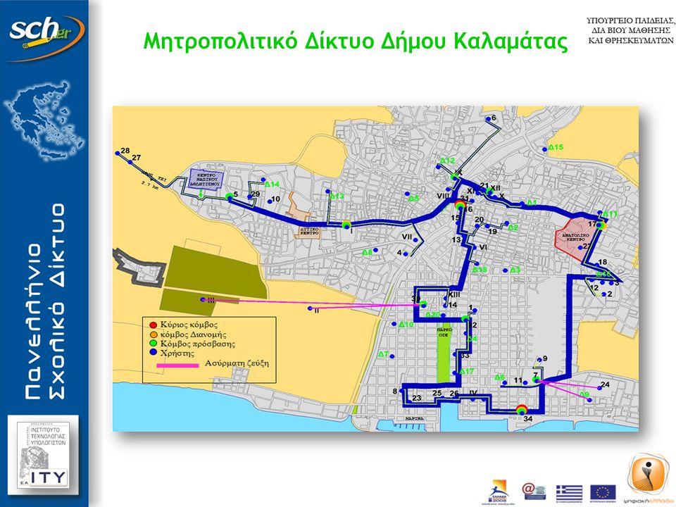 Μητροπολιτικό Δίκτυο Δήμου Καλαμάτας