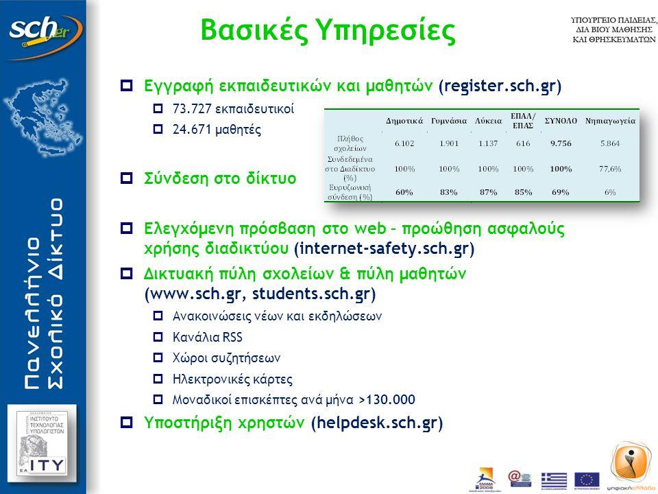Βασικές Υπηρεσίες Εγγραφή εκπαιδευτικών και μαθητών (register.sch.gr)