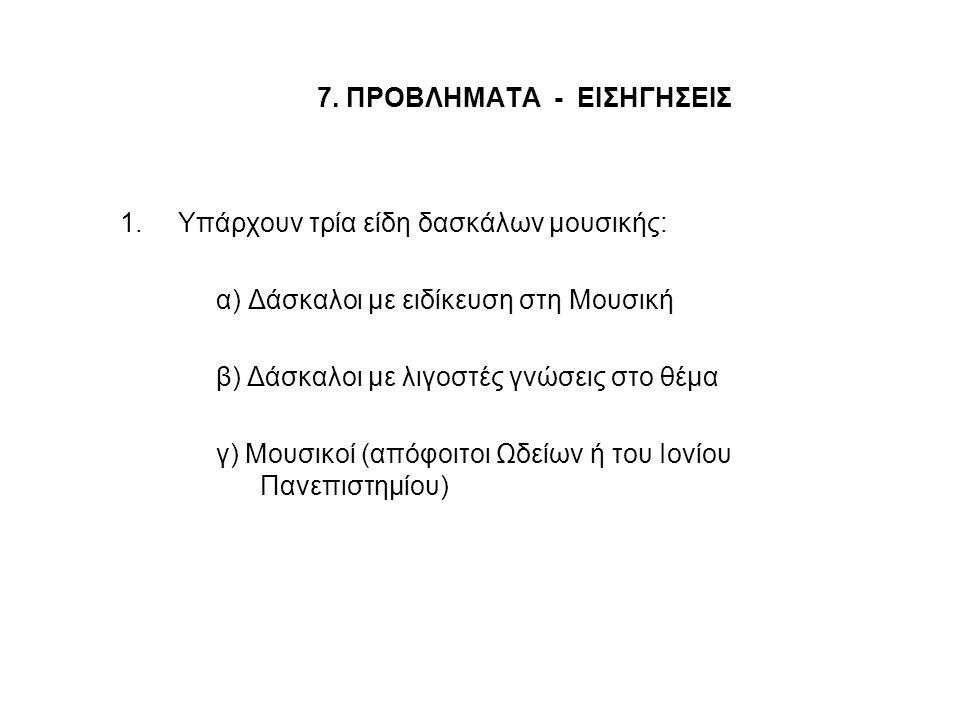 7. ΠΡΟΒΛΗΜΑΤΑ - ΕΙΣΗΓΗΣΕΙΣ