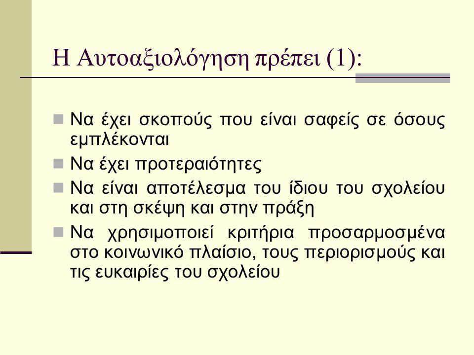 Η Αυτοαξιολόγηση πρέπει (1):