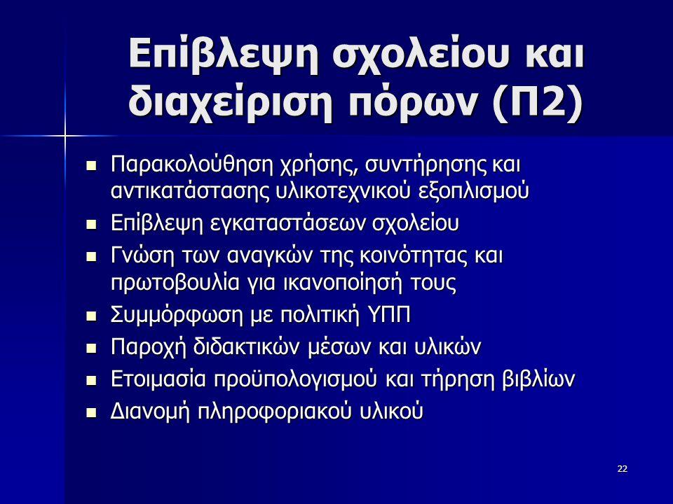 Επίβλεψη σχολείου και διαχείριση πόρων (Π2)