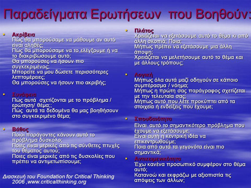 Παραδείγματα Ερωτήσεων που Βοηθούν: