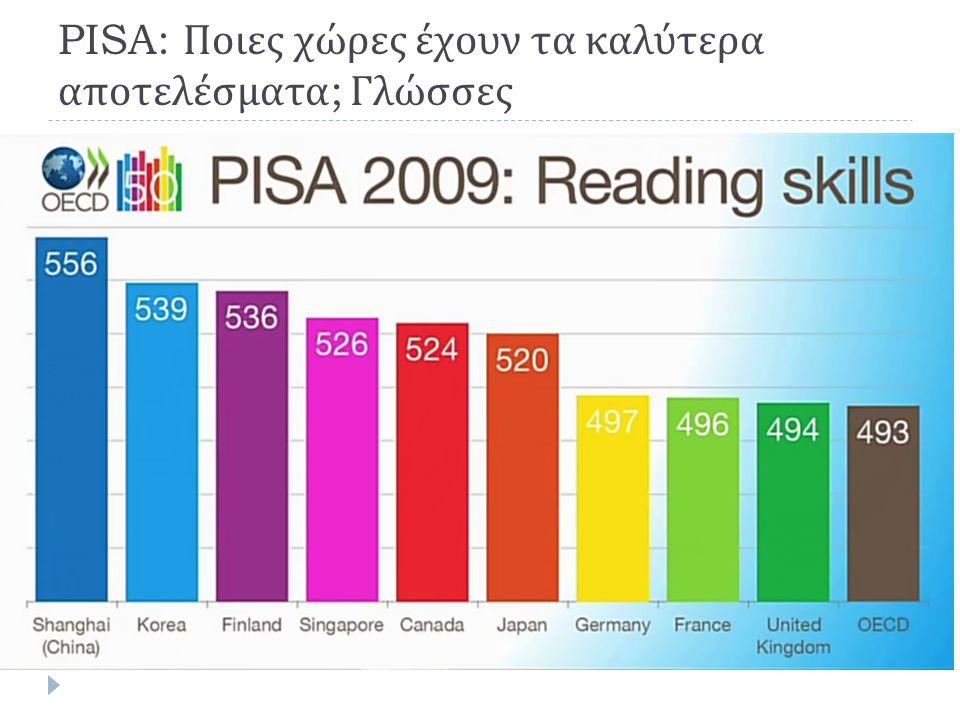 PISA: Ποιες χώρες έχουν τα καλύτερα αποτελέσματα; Γλώσσες
