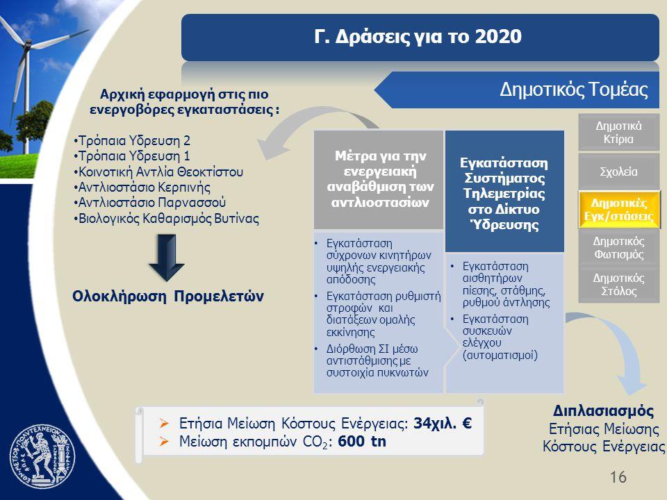 Γ. Δράσεις για το 2020 Δημοτικός Τομέας Ολοκλήρωση Προμελετών