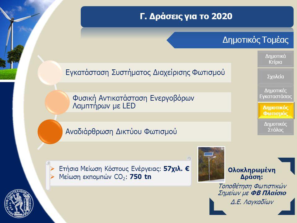 Γ. Δράσεις για το 2020 Δημοτικός Τομέας