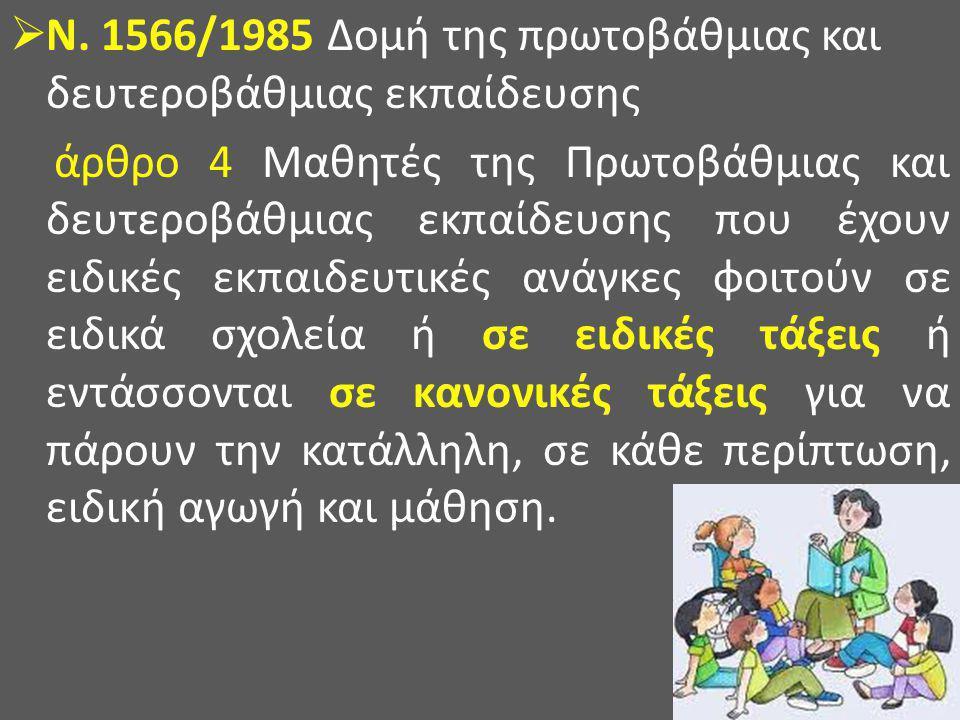 Ν. 1566/1985 Δομή της πρωτοβάθμιας και δευτεροβάθμιας εκπαίδευσης