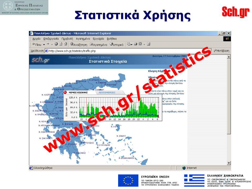 Στατιστικά Χρήσης www.sch.gr/statistics
