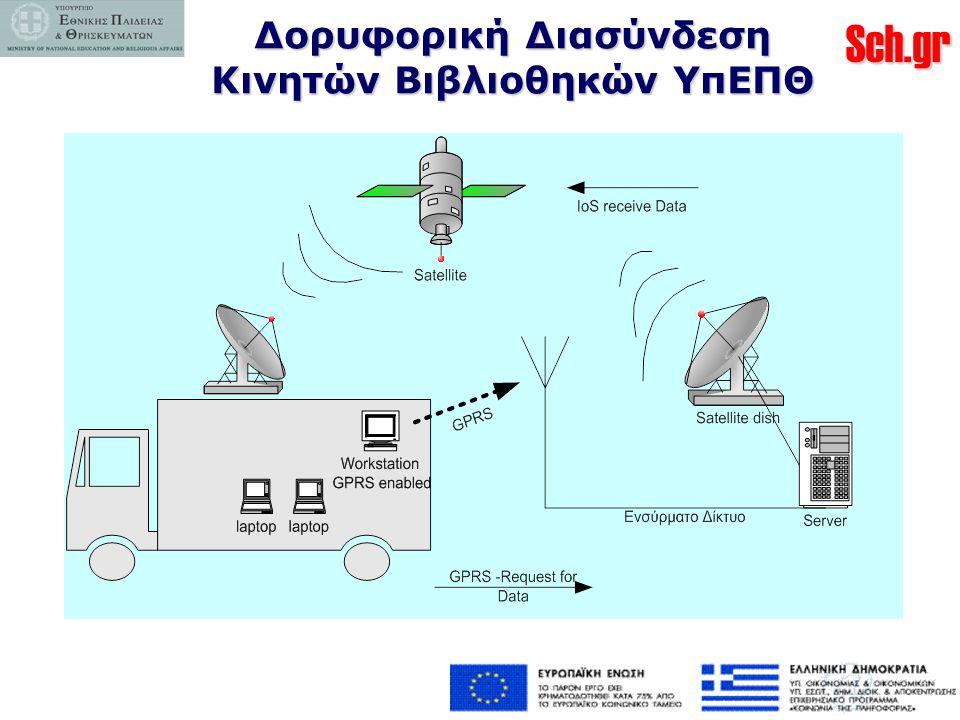 Δορυφορική Διασύνδεση Κινητών Βιβλιοθηκών ΥπΕΠΘ