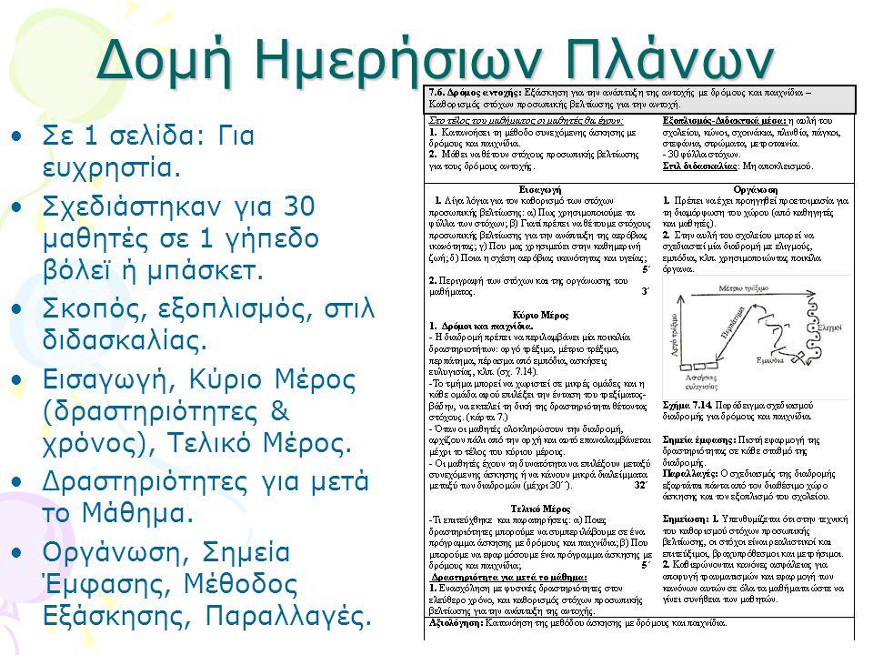 Δομή Ημερήσιων Πλάνων Σε 1 σελίδα: Για ευχρηστία.