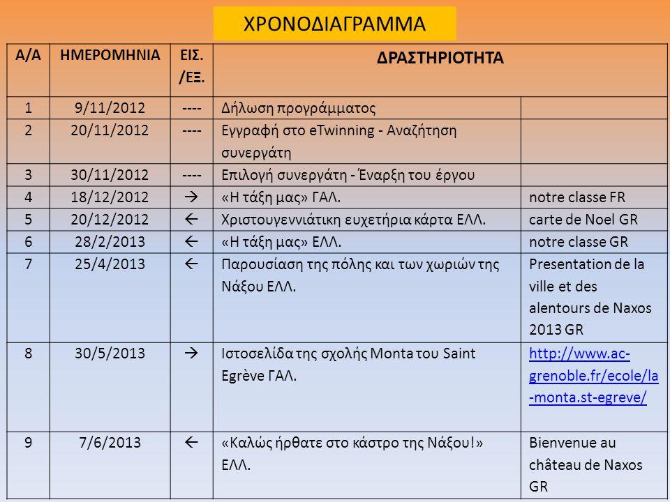 ΧΡΟΝΟΔΙΑΓΡΑΜΜΑ ΔΡΑΣΤΗΡΙΟΤΗΤΑ Α/Α ΗΜΕΡΟΜΗΝΙΑ ΕΙΣ./ΕΞ. 1 9/11/2012 ----