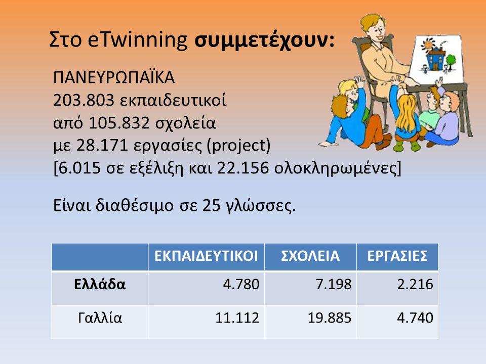 Στο eTwinning συμμετέχουν: