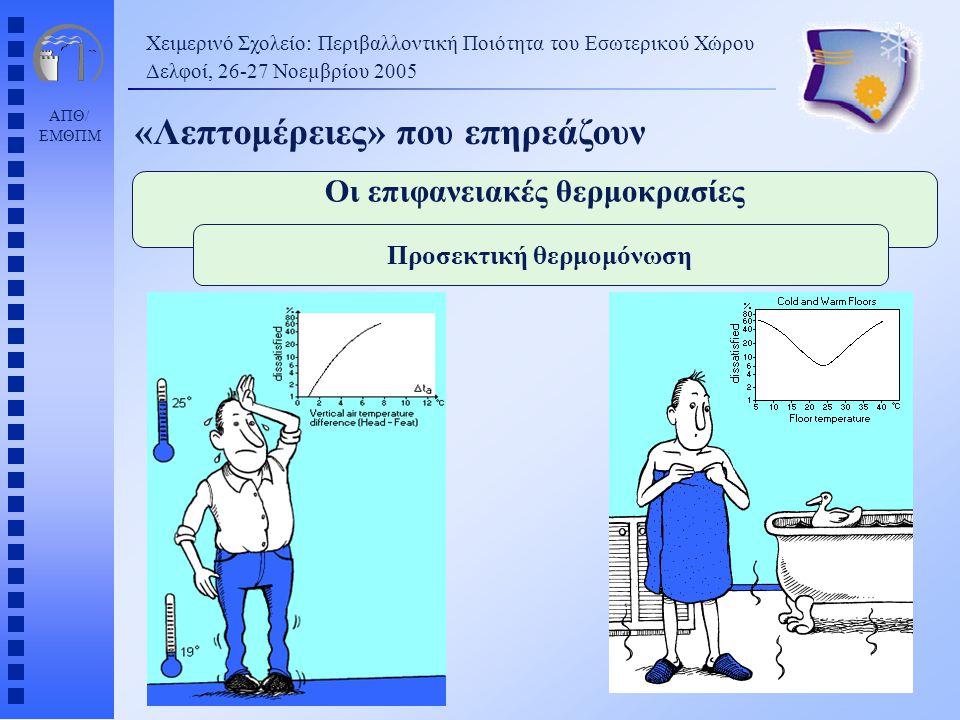 Οι επιφανειακές θερμοκρασίες Προσεκτική θερμομόνωση