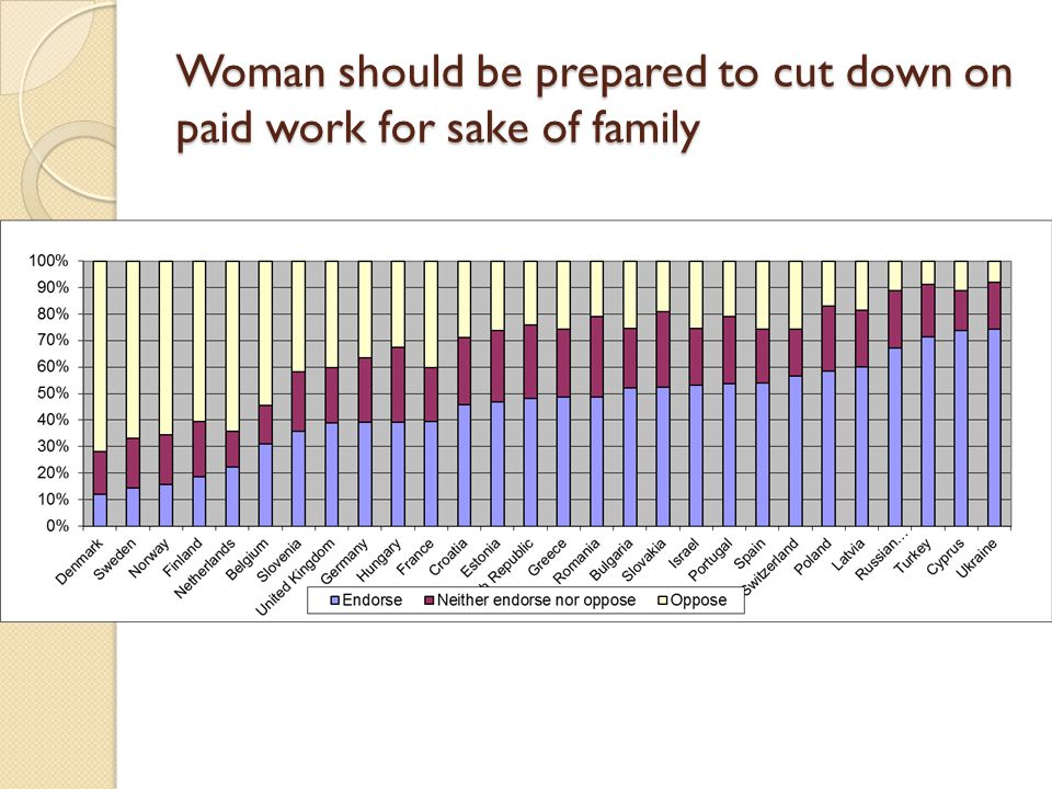 Woman should be prepared to cut down on paid work for sake of family