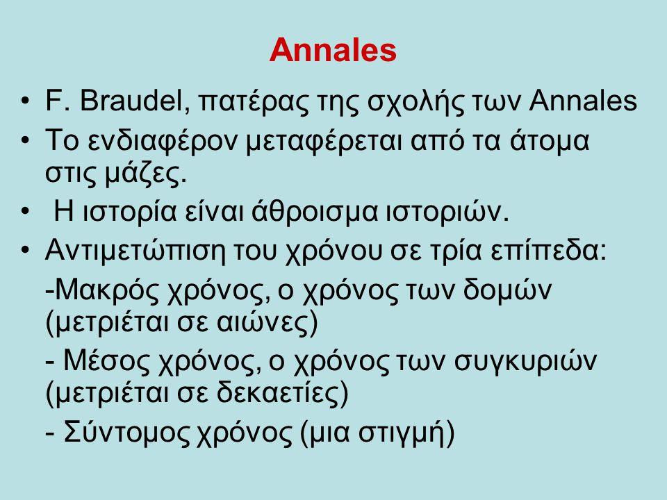 Annales F. Braudel, πατέρας της σχολής των Annales