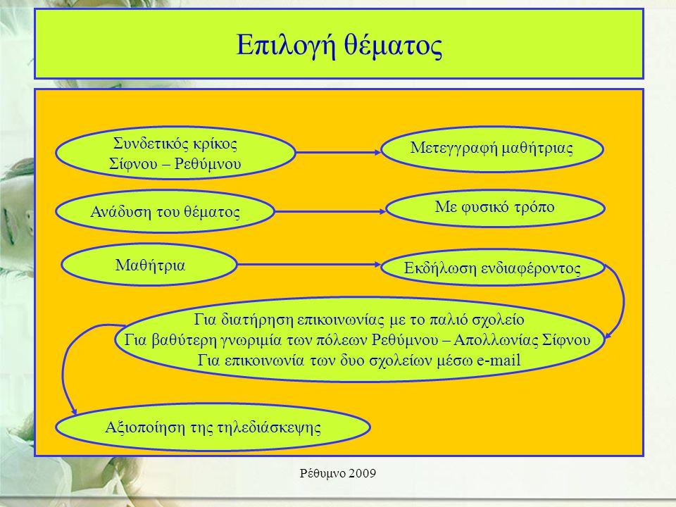Επιλογή θέματος Συνδετικός κρίκος Μετεγγραφή μαθήτριας