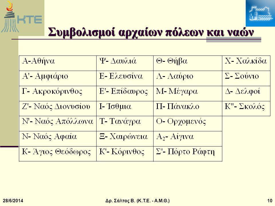 Συμβολισμοί αρχαίων πόλεων και ναών