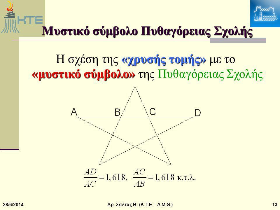 Μυστικό σύμβολο Πυθαγόρειας Σχολής