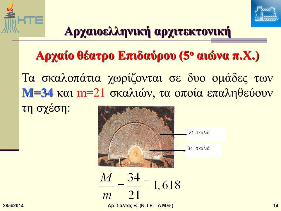Αρχαιοελληνική αρχιτεκτονική