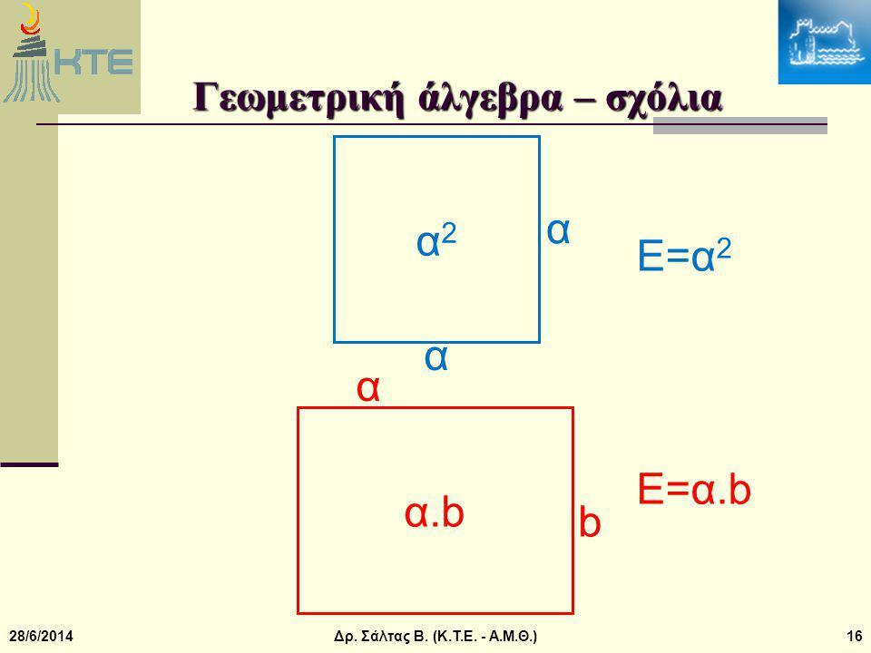 Γεωμετρική άλγεβρα – σχόλια