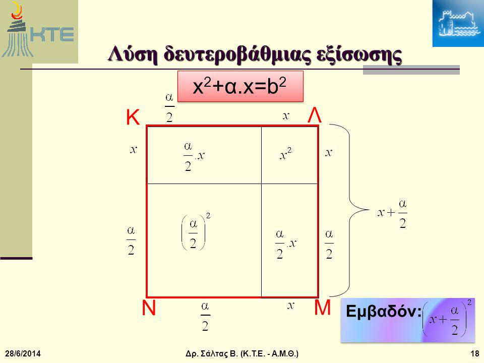 Λύση δευτεροβάθμιας εξίσωσης