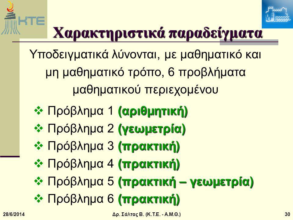 Χαρακτηριστικά παραδείγματα