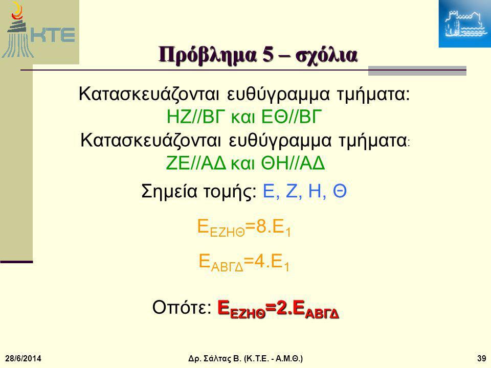 Πρόβλημα 5 – σχόλια Κατασκευάζονται ευθύγραμμα τμήματα: ΗΖ//ΒΓ και ΕΘ//ΒΓ. Κατασκευάζονται ευθύγραμμα τμήματα: ΖΕ//ΑΔ και ΘΗ//ΑΔ.