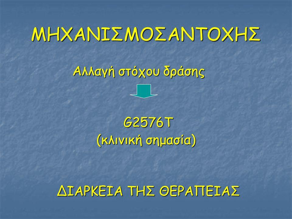 ΜΗΧΑΝΙΣΜΟΣΑΝΤΟΧΗΣ Αλλαγή στόχου δράσης G2576T (κλινική σημασία)