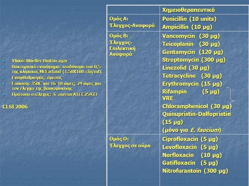 Quinupristin-Dalfopristin (15 μg) (μόνο για Ε. faecium)