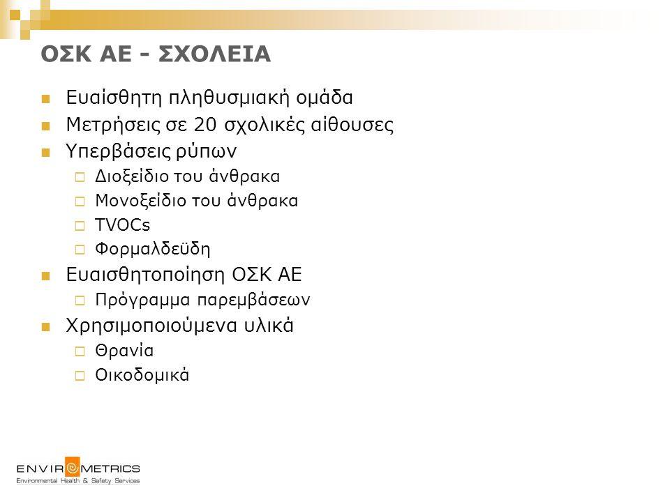 ΟΣΚ ΑΕ - ΣΧΟΛΕΙΑ Ευαίσθητη πληθυσμιακή ομάδα