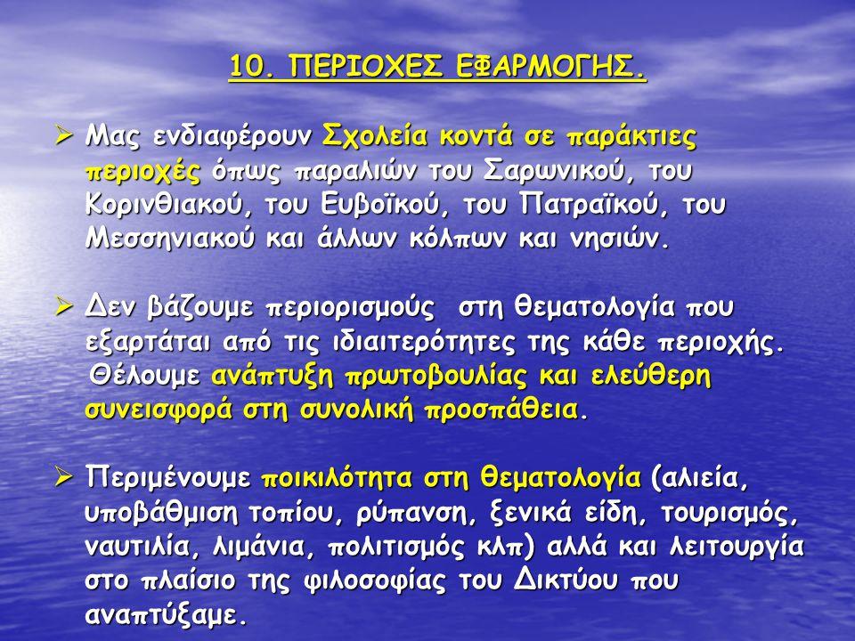 10. ΠΕΡΙΟΧΕΣ ΕΦΑΡΜΟΓΗΣ.