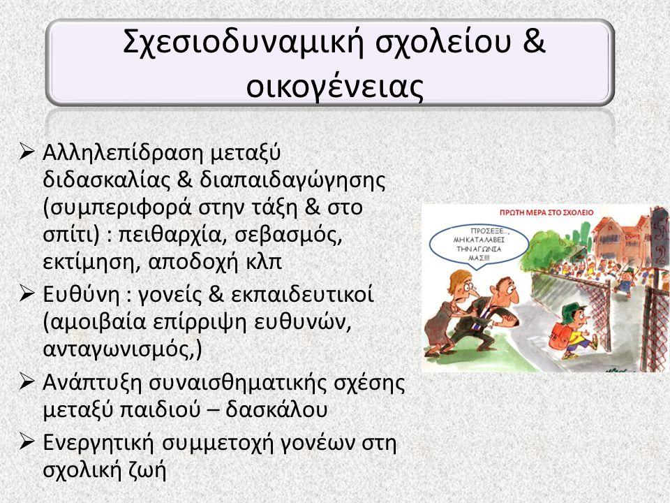 Σχεσιοδυναμική σχολείου & οικογένειας