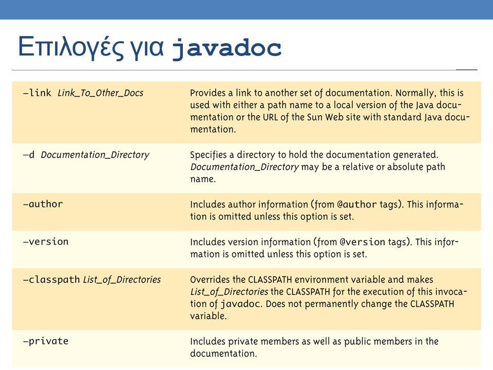 Επιλογές για javadoc