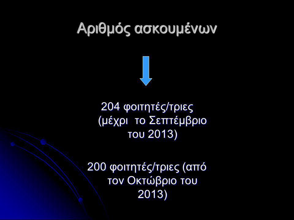Αριθμός ασκουμένων 204 φοιτητές/τριες (μέχρι το Σεπτέμβριο του 2013)