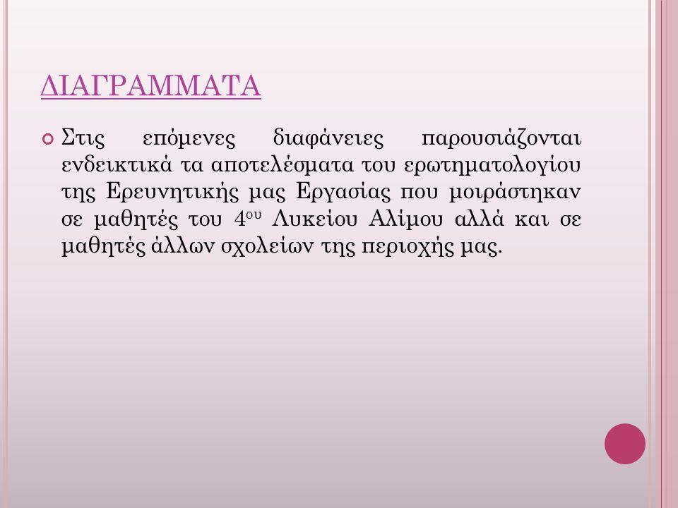 ΔΙΑΓΡΑΜΜΑΤΑ