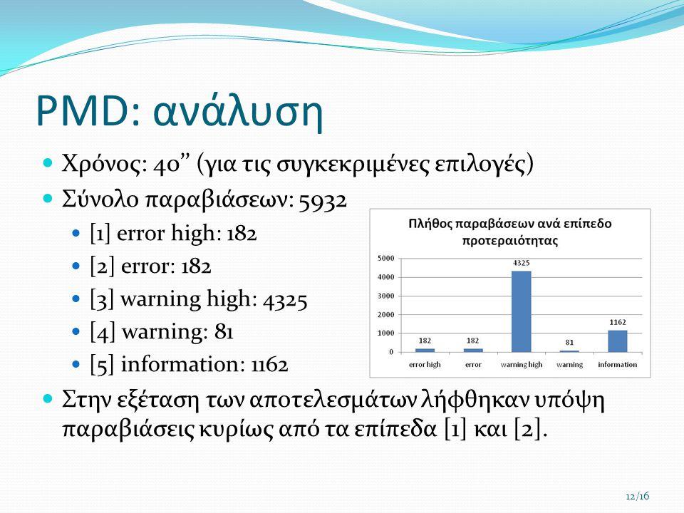 PMD: ανάλυση Χρόνος: 40'' (για τις συγκεκριμένες επιλογές)