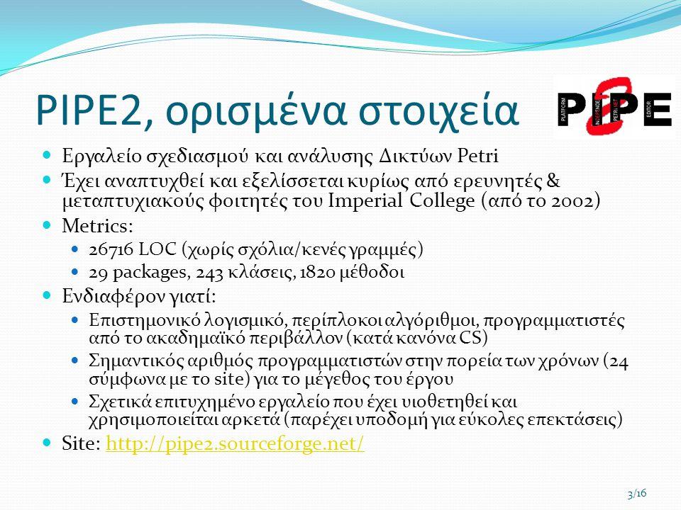 PIPE2, ορισμένα στοιχεία