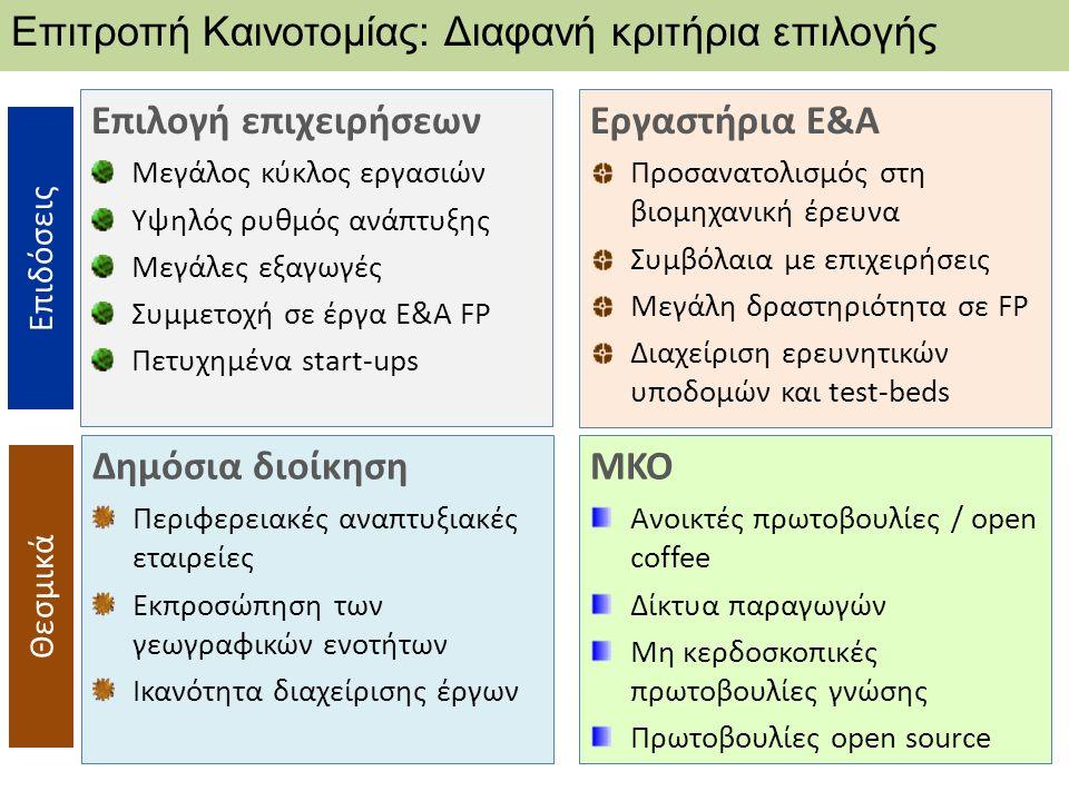 Επιτροπή Καινοτομίας: Διαφανή κριτήρια επιλογής