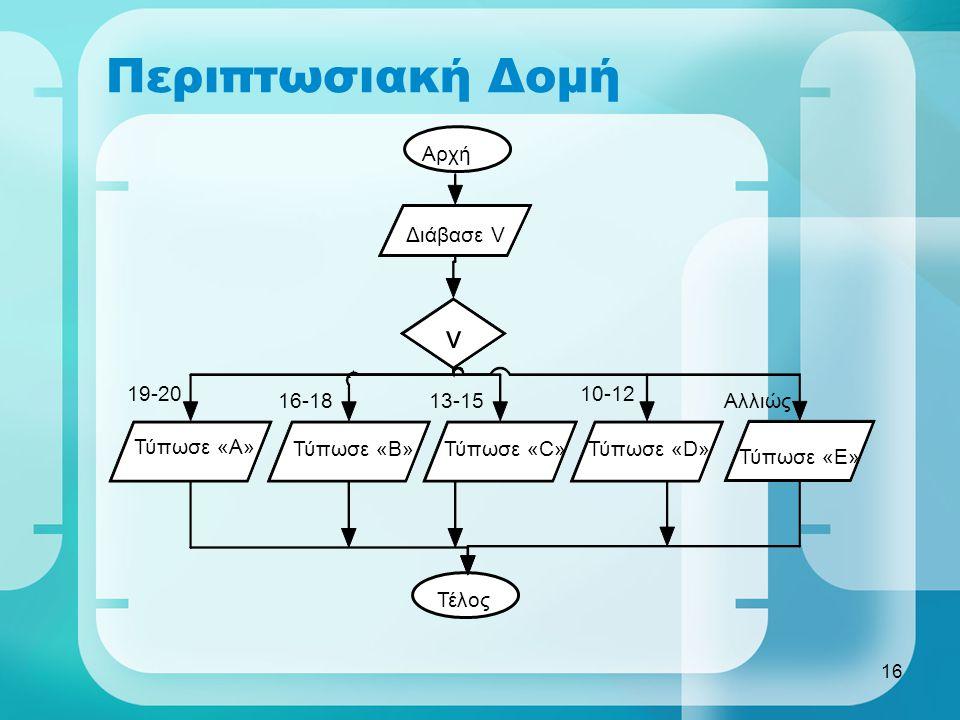 Περιπτωσιακή Δομή v Αρχή Διάβασε V 19-20 10-12 16-18 13-15 Αλλιώς