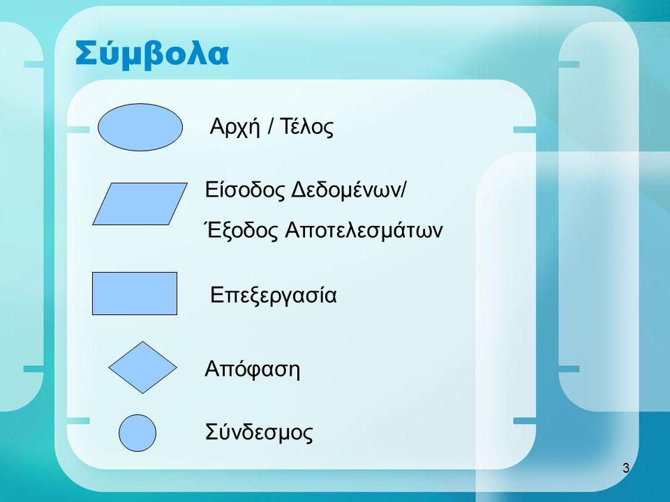 Σύμβολα Αρχή / Τέλος Είσοδος Δεδομένων/ Έξοδος Αποτελεσμάτων