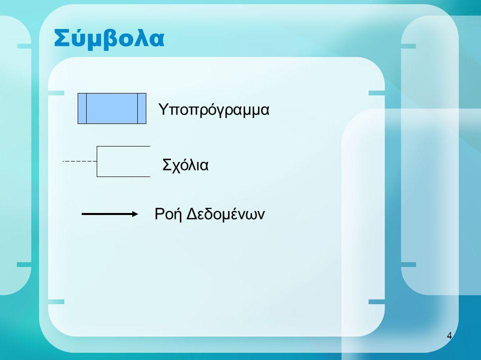 Σύμβολα Υποπρόγραμμα Σχόλια Ροή Δεδομένων