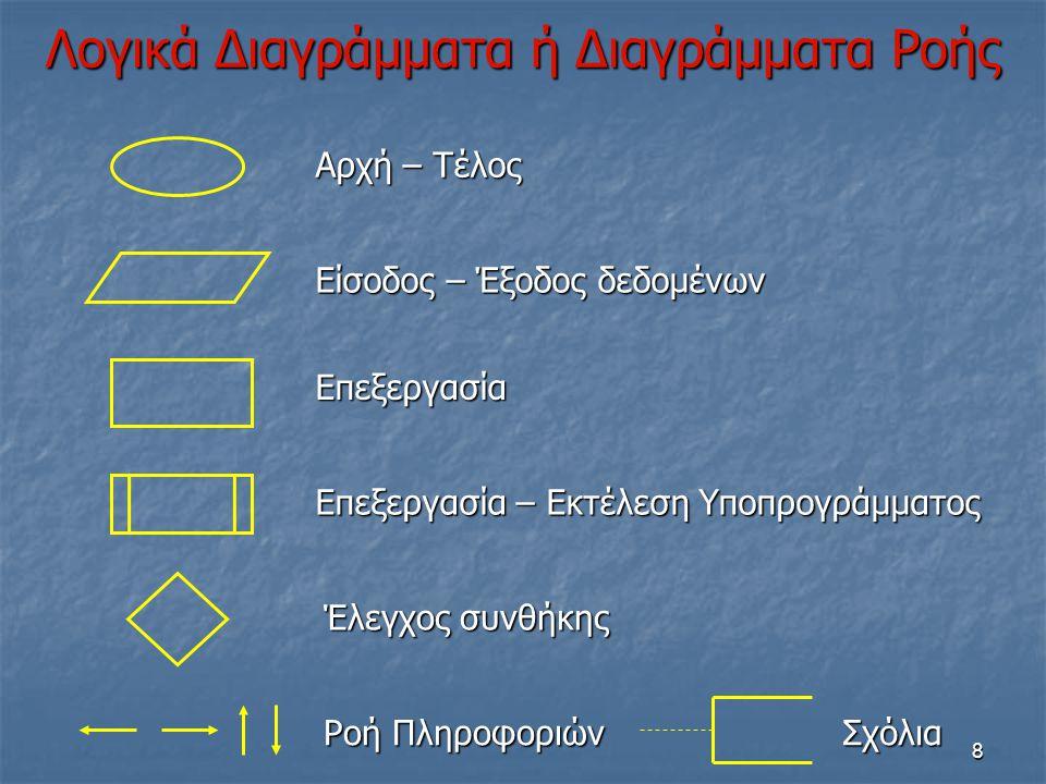 Λογικά Διαγράμματα ή Διαγράμματα Ροής