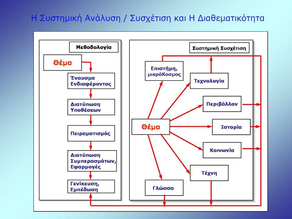 Η Συστημική Ανάλυση / Συσχέτιση και Η Διαθεματικότητα