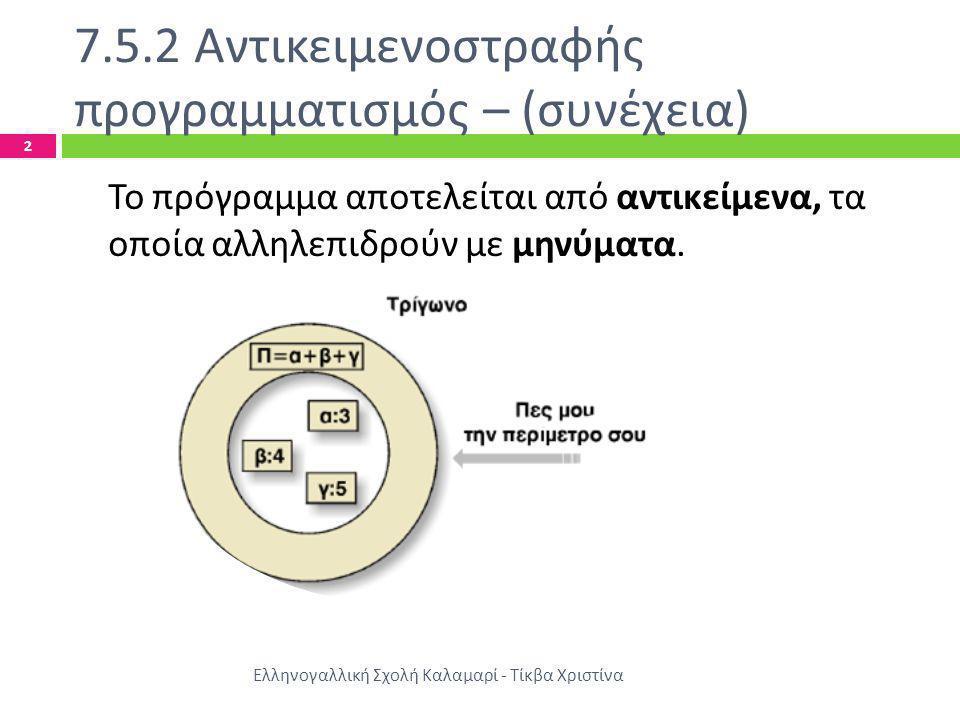 7.5.2 Αντικειμενοστραφής προγραμματισμός – (συνέχεια)